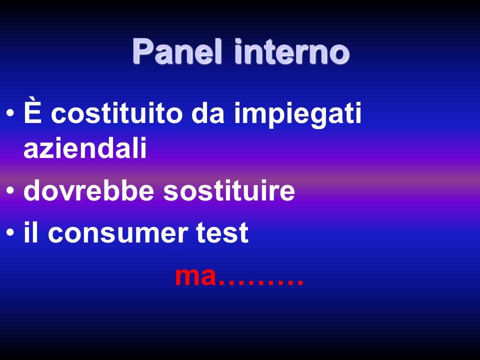 Panel interno È costituito da impiegati aziendali dovrebbe sostituire
