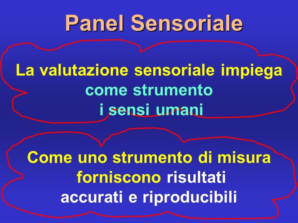 Panel Sensoriale La valutazione sensoriale impiega come strumento