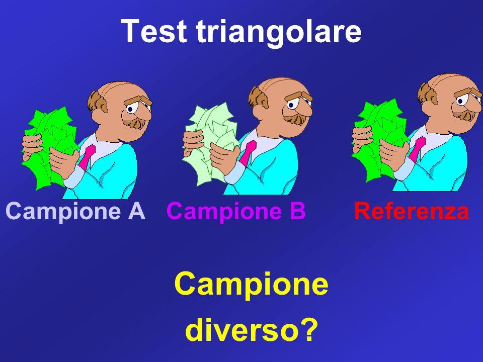 Test triangolare Campione diverso