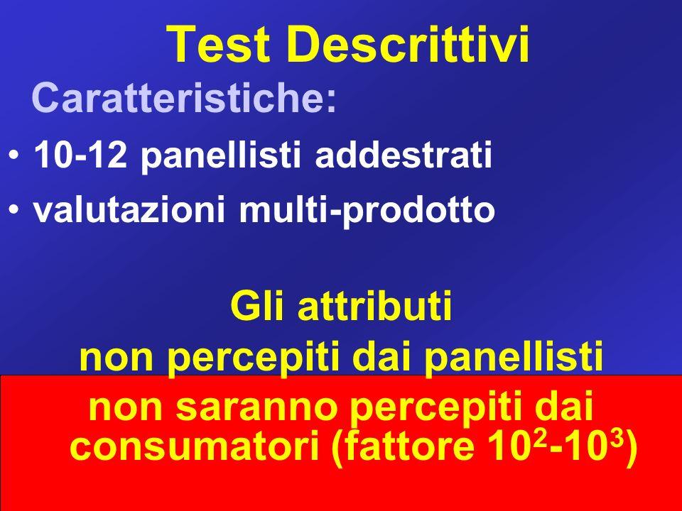 Test Descrittivi Caratteristiche: Gli attributi