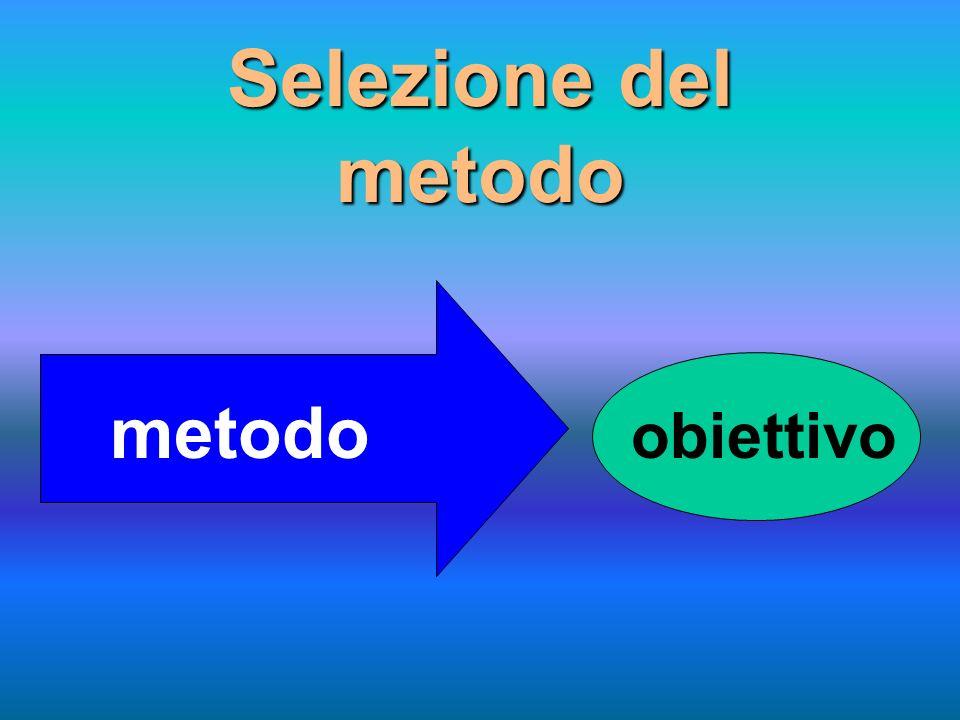 Selezione del metodo metodo obiettivo