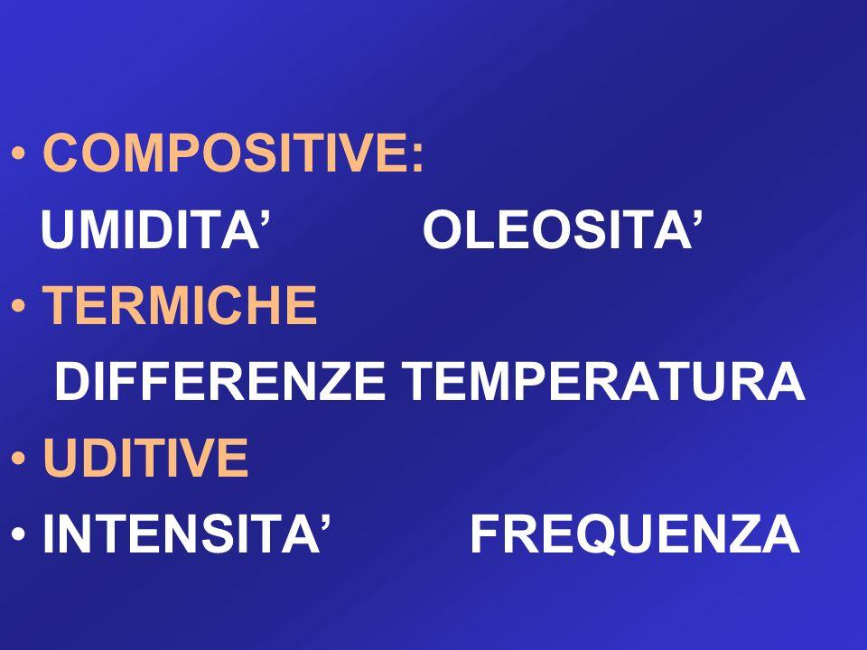 COMPOSITIVE:UMIDITA' OLEOSITA' TERMICHE.DIFFERENZE TEMPERATURA.