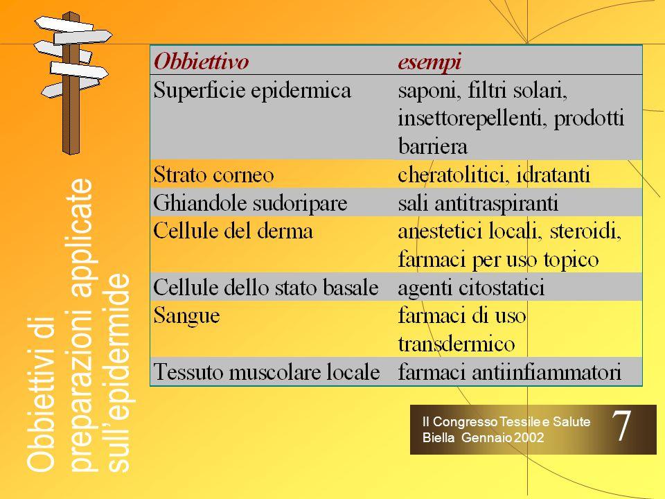 Obbiettivi di preparazioni applicate sull'epidermide