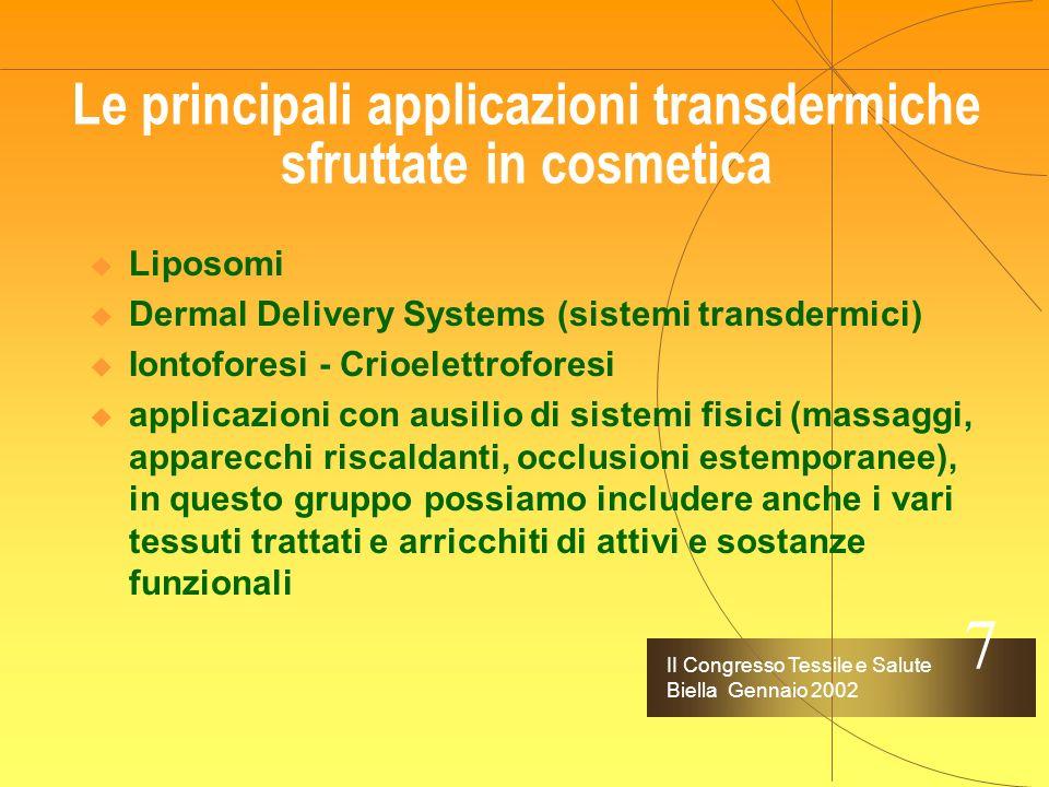 Le principali applicazioni transdermiche sfruttate in cosmetica