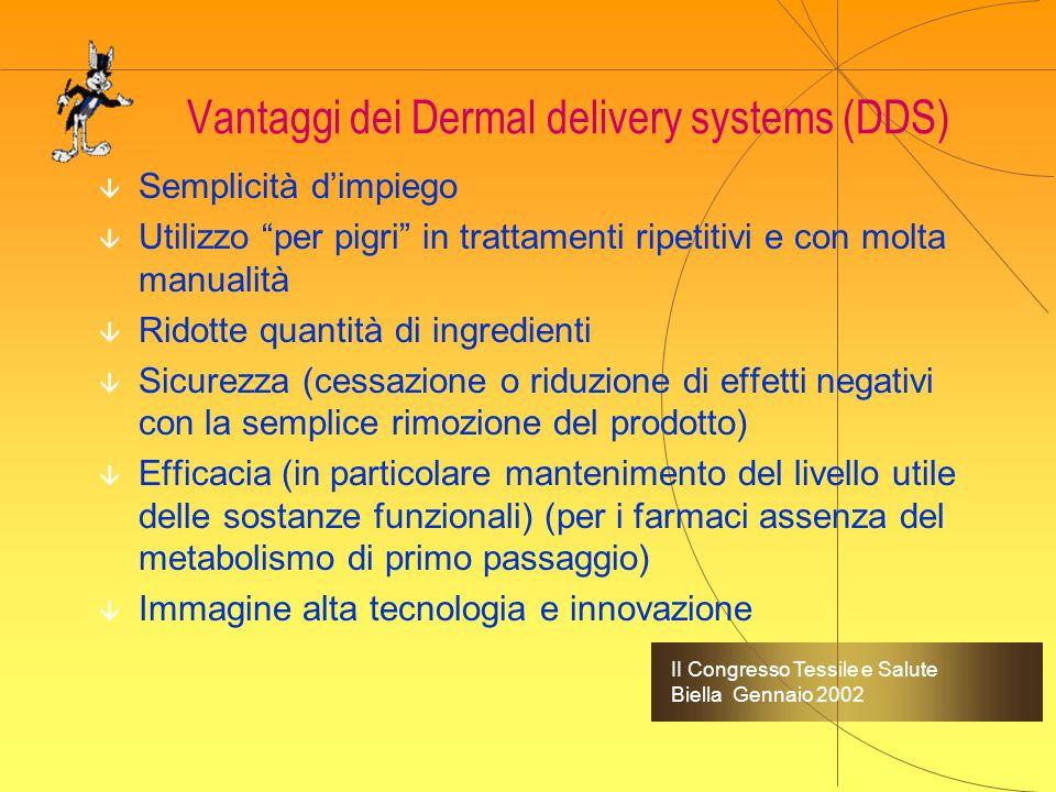 Vantaggi dei Dermal delivery systems (DDS)