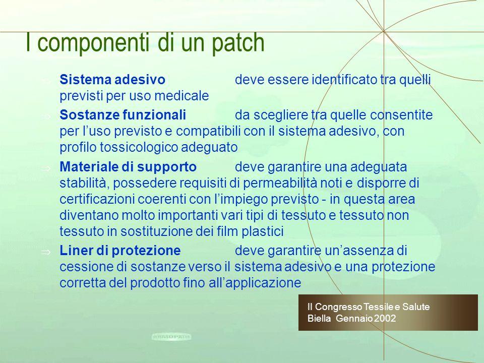 I componenti di un patch