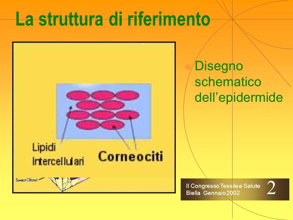La struttura di riferimento