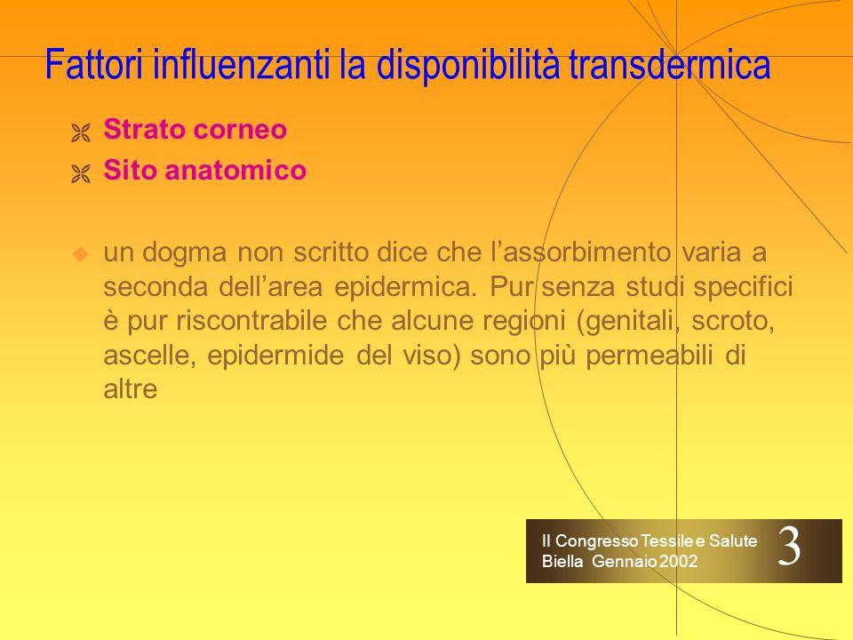 Fattori influenzanti la disponibilità transdermica