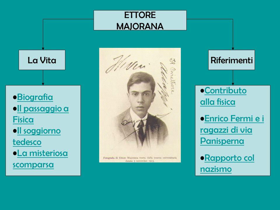 ETTORE MAJORANA La Vita. Riferimenti. Contributo alla fisica. Enrico Fermi e i ragazzi di via Panisperna.