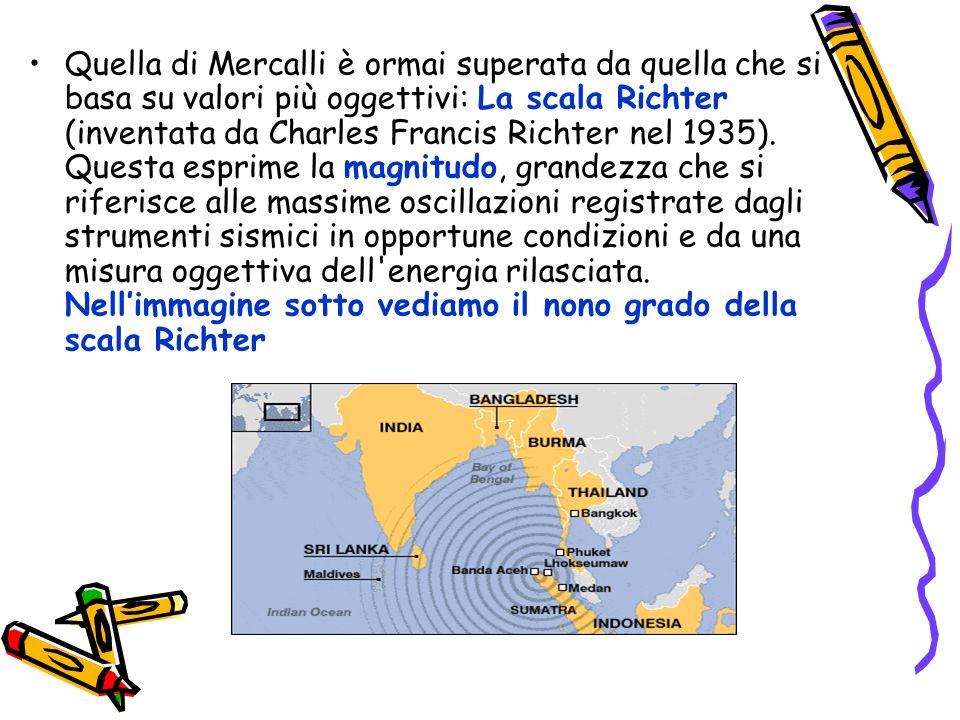 Quella di Mercalli è ormai superata da quella che si basa su valori più oggettivi: La scala Richter (inventata da Charles Francis Richter nel 1935).