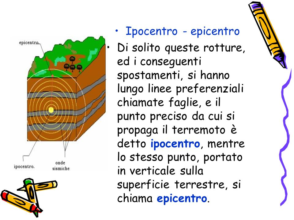 Ipocentro - epicentro
