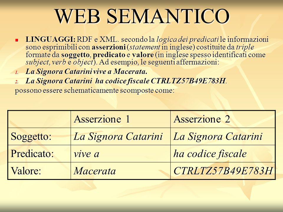 WEB SEMANTICO Asserzione 1 Asserzione 2 Soggetto: La Signora Catarini