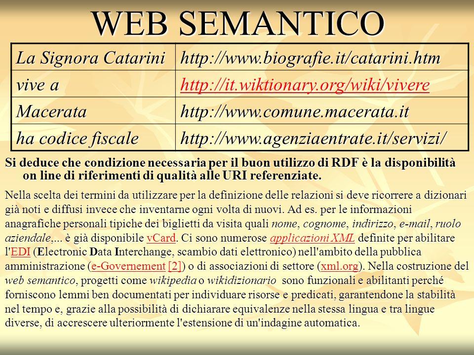WEB SEMANTICO La Signora Catarini http://www.biografie.it/catarini.htm