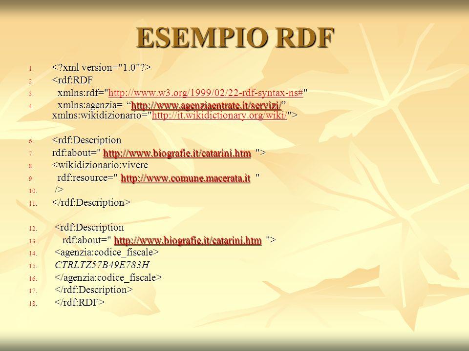 ESEMPIO RDF < xml version= 1.0 > <rdf:RDF