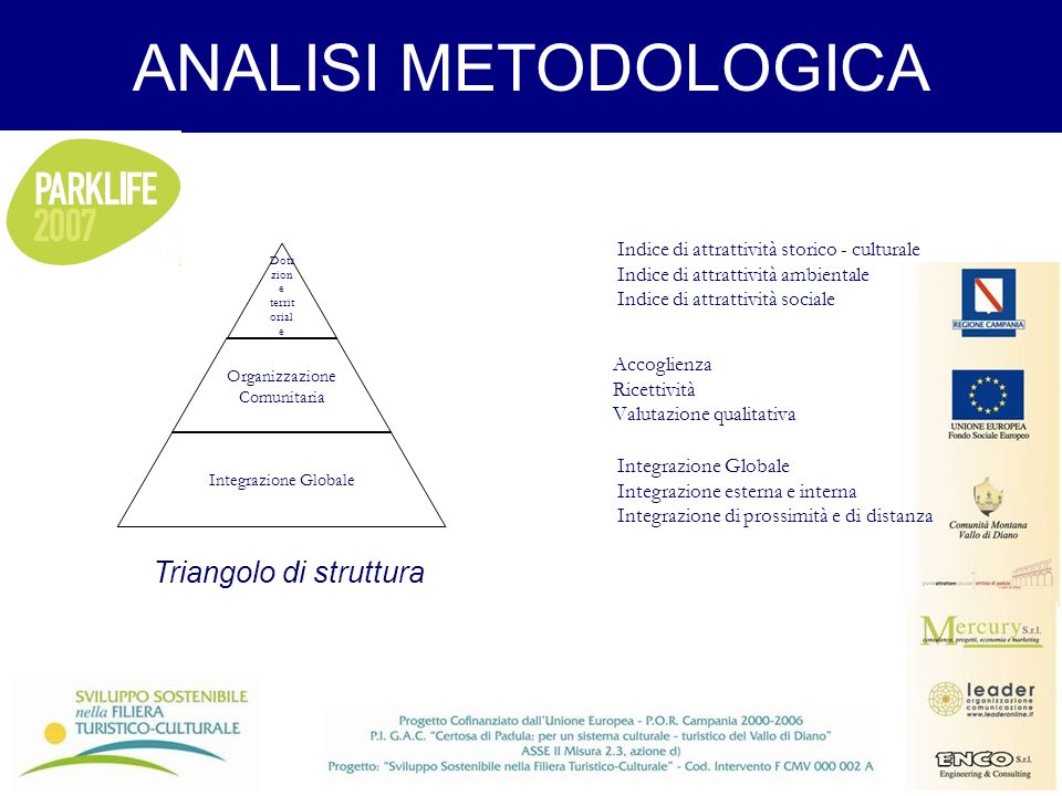 Triangolo di struttura