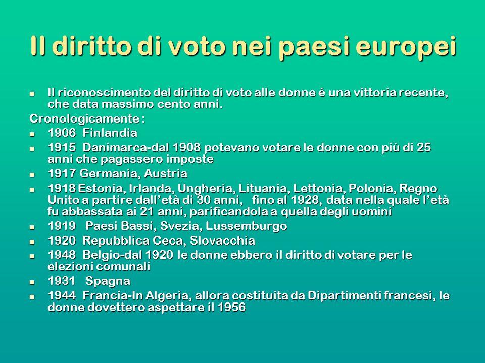 Il diritto di voto nei paesi europei