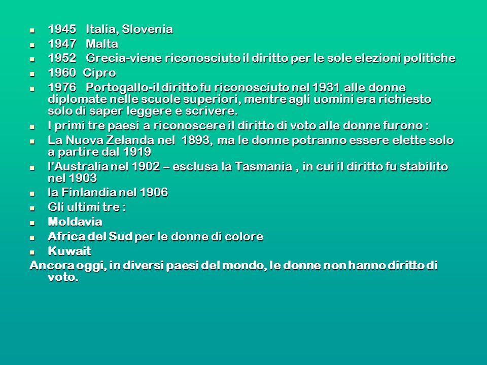 1945 Italia, Slovenia 1947 Malta. 1952 Grecia-viene riconosciuto il diritto per le sole elezioni politiche.