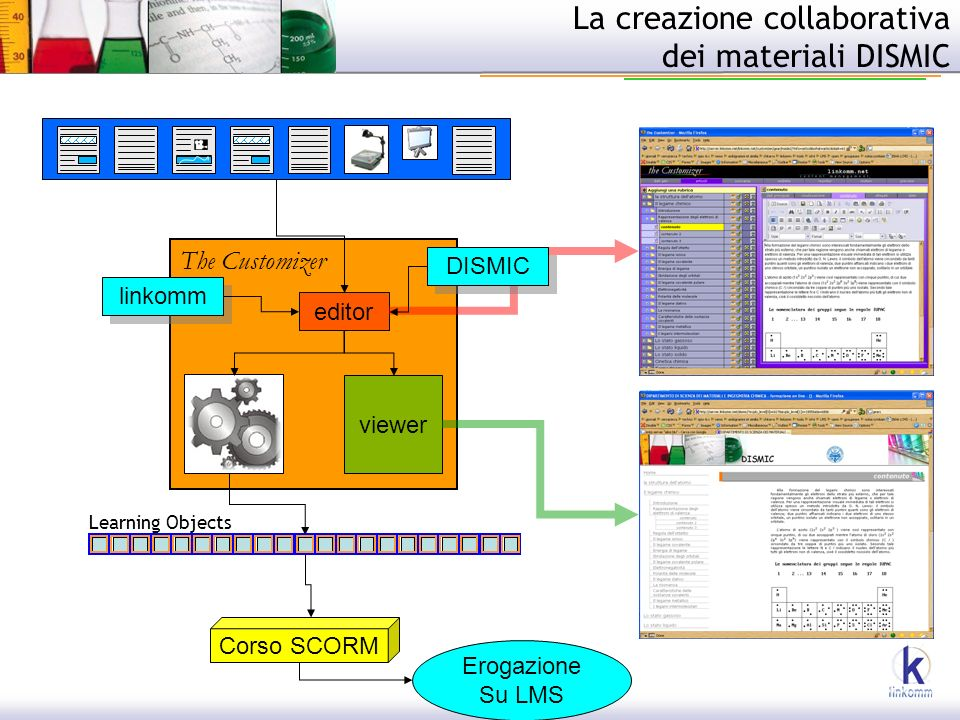 La creazione collaborativa dei materiali DISMIC