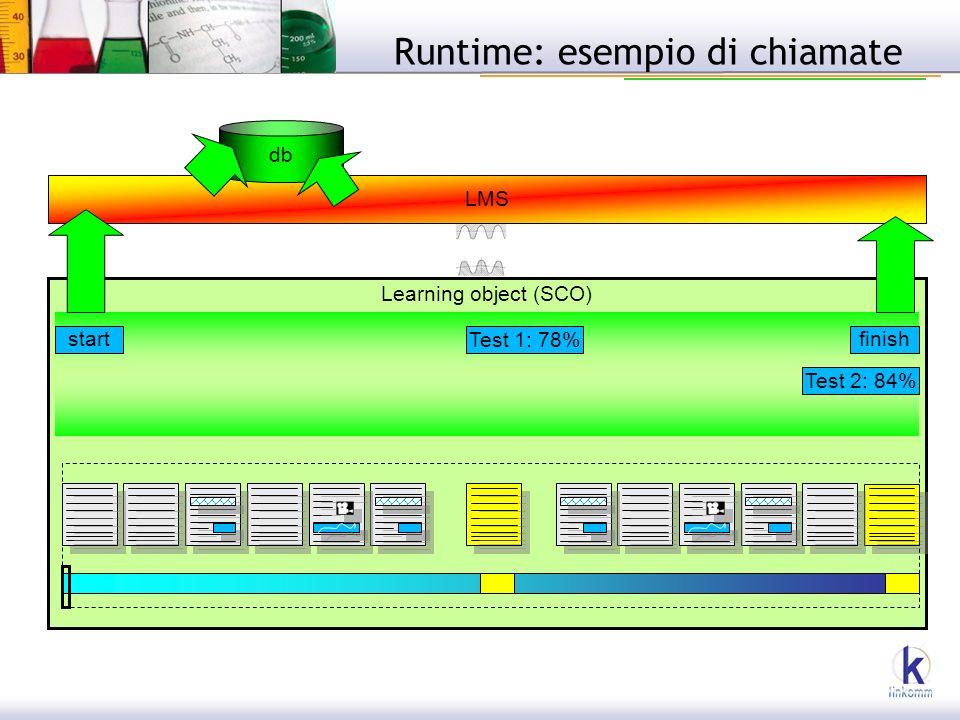 Runtime: esempio di chiamate
