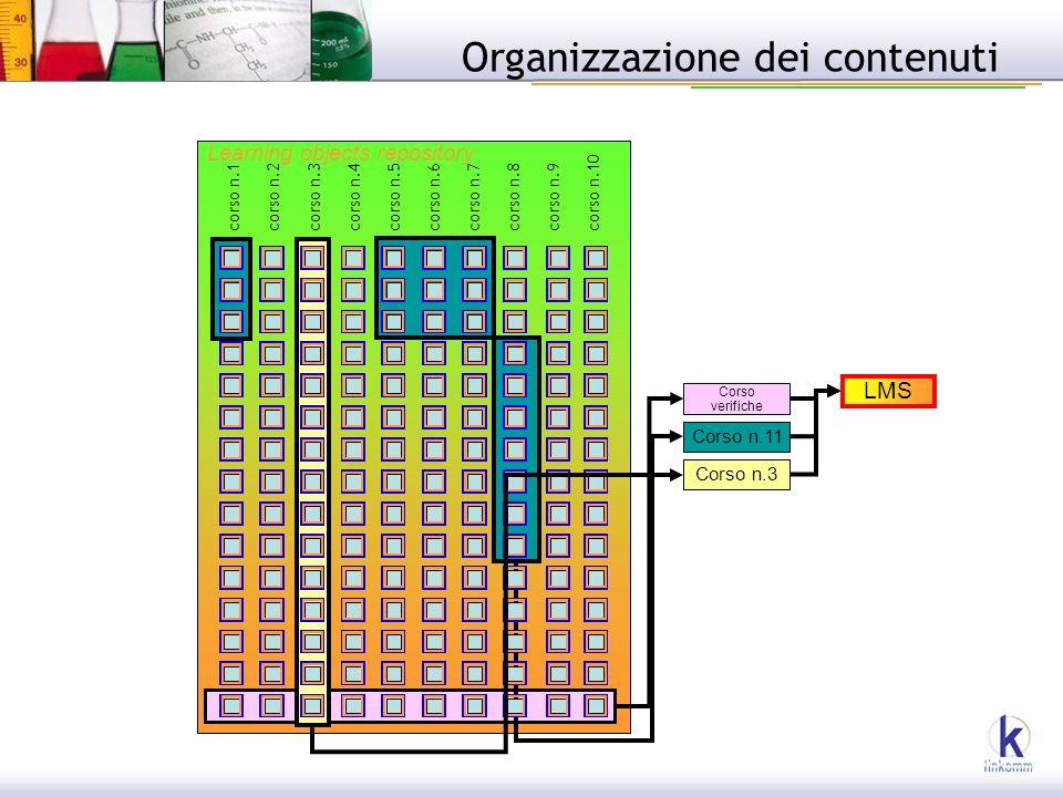 Organizzazione dei contenuti