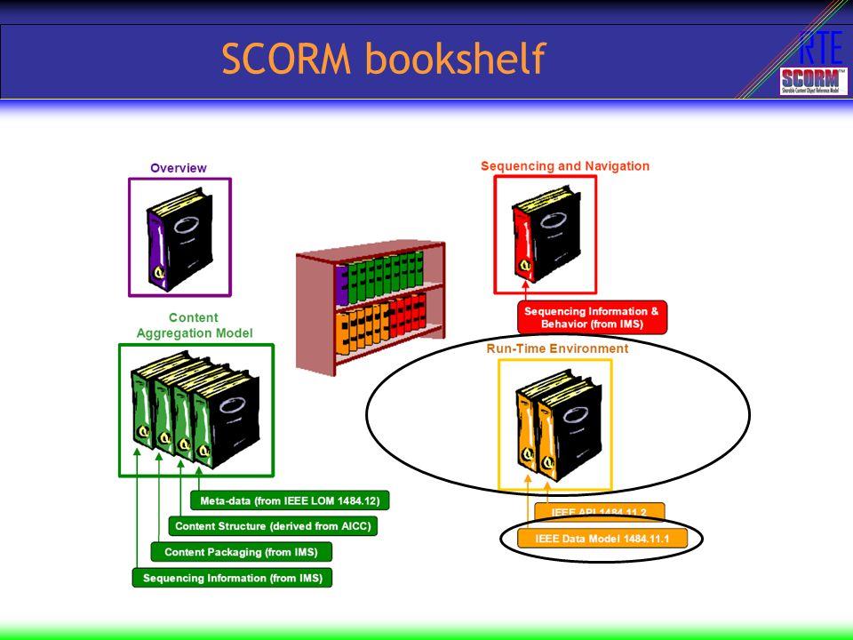 SCORM bookshelf