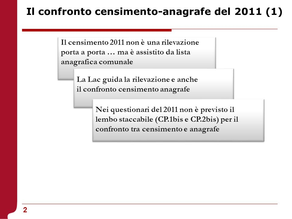 Il confronto censimento-anagrafe del 2011 (1)