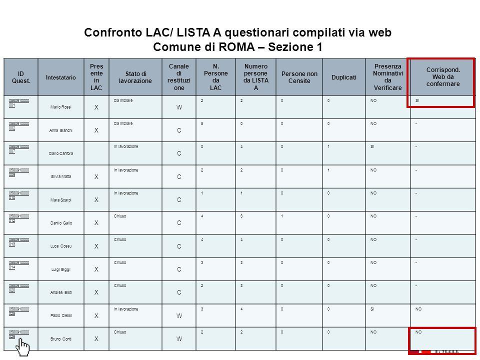Confronto LAC/ LISTA A questionari compilati via web