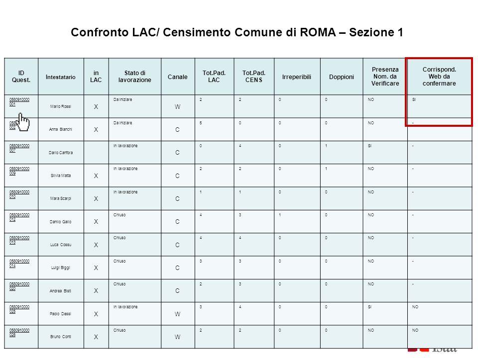 Confronto LAC/ Censimento Comune di ROMA – Sezione 1