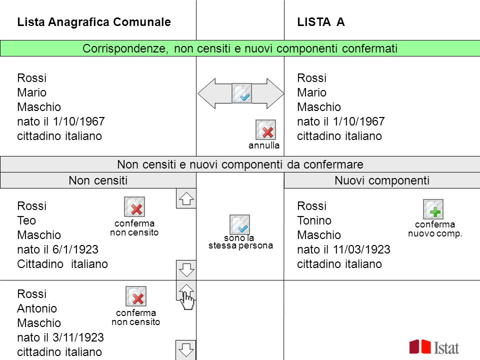 Lista Anagrafica Comunale LISTA A