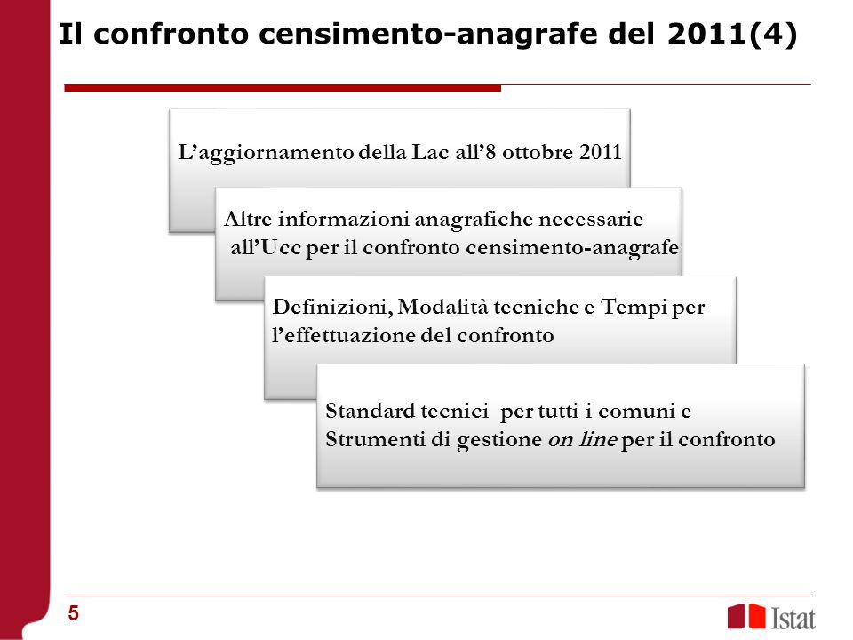 Il confronto censimento-anagrafe del 2011(4)