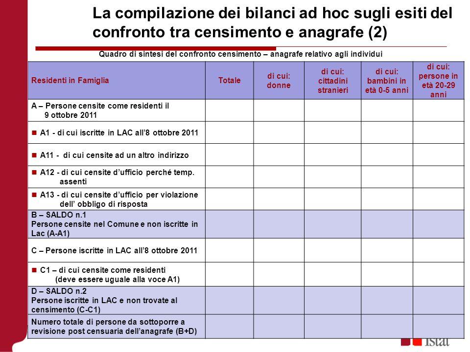 La compilazione dei bilanci ad hoc sugli esiti del confronto tra censimento e anagrafe (2)