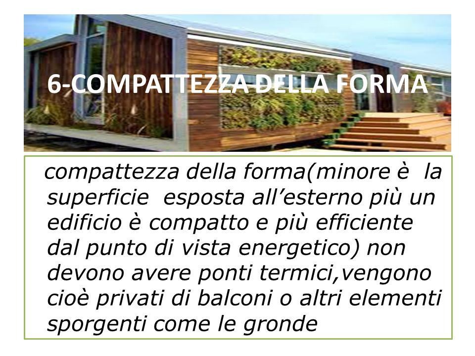 6-COMPATTEZZA DELLA FORMA