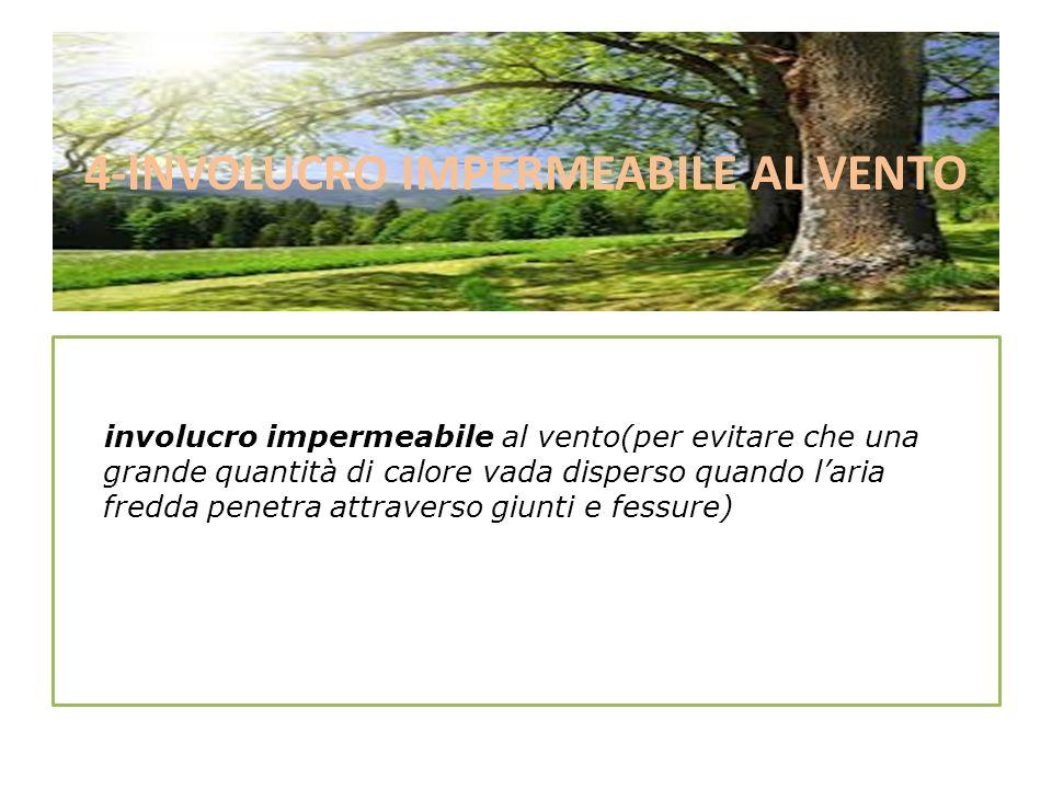 4-INVOLUCRO IMPERMEABILE AL VENTO