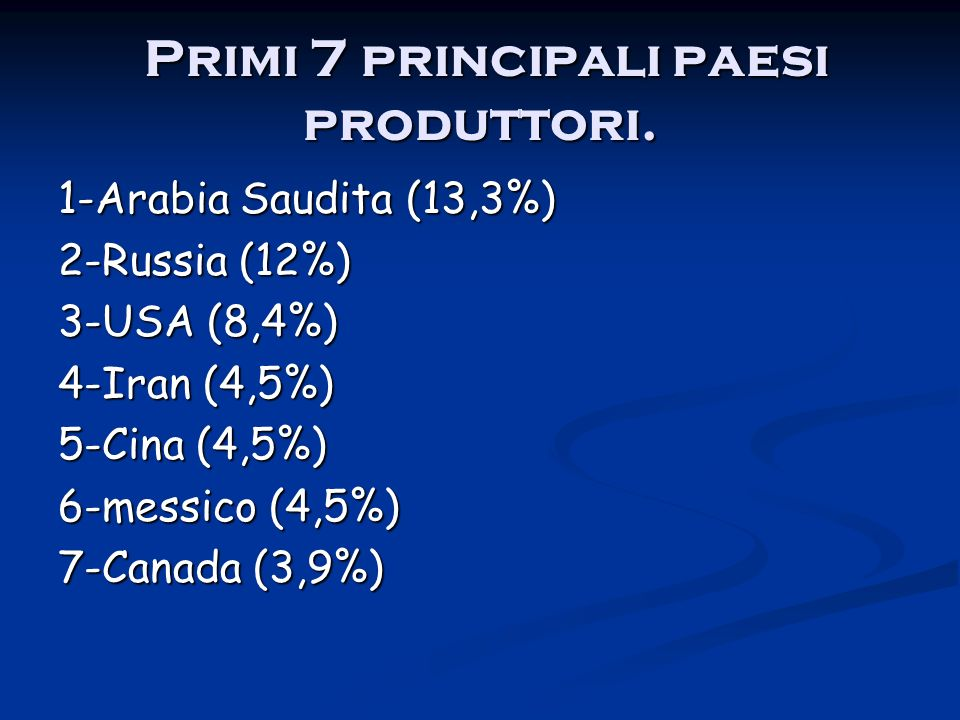 Primi 7 principali paesi produttori.