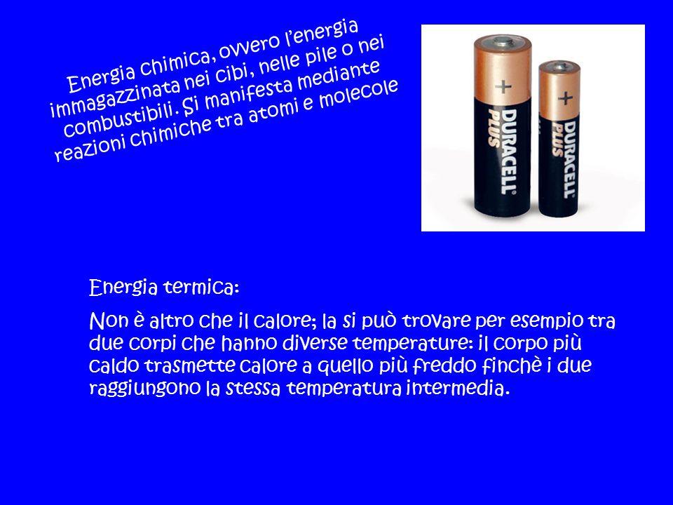 Energia chimica, ovvero l'energia immagazzinata nei cibi, nelle pile o nei combustibili. Si manifesta mediante reazioni chimiche tra atomi e molecole