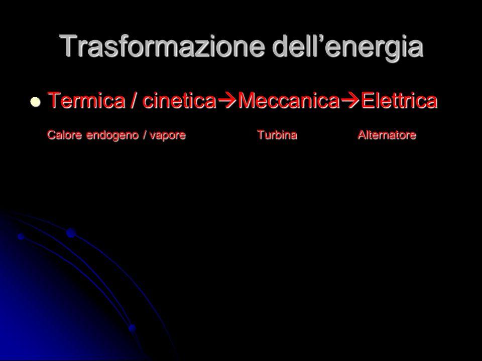 Trasformazione dell'energia