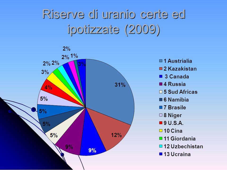 Riserve di uranio certe ed ipotizzate (2009)