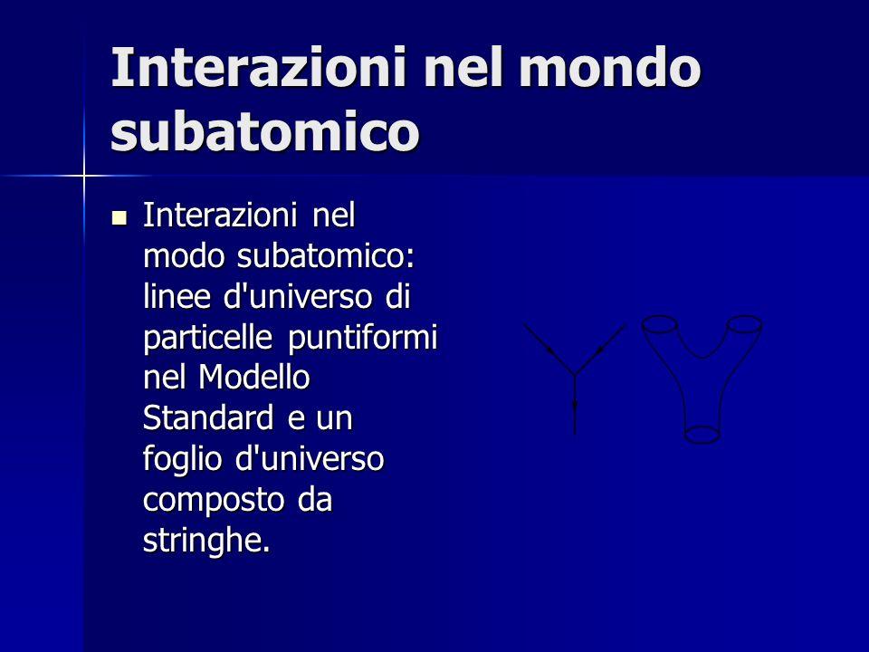 Interazioni nel mondo subatomico