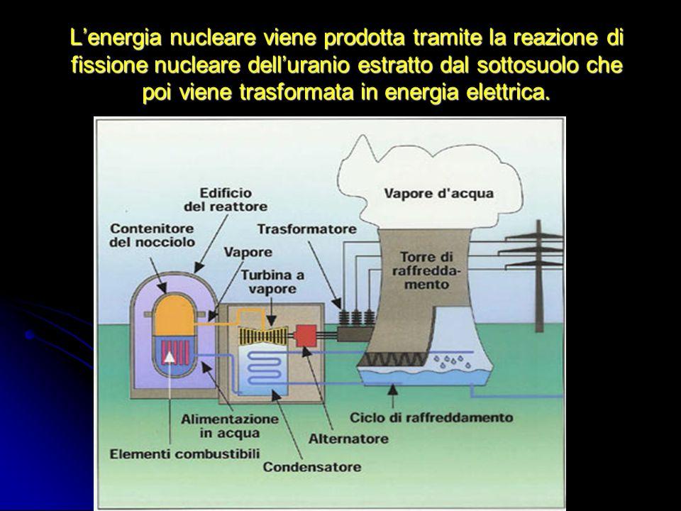 L'energia nucleare viene prodotta tramite la reazione di fissione nucleare dell'uranio estratto dal sottosuolo che poi viene trasformata in energia elettrica.