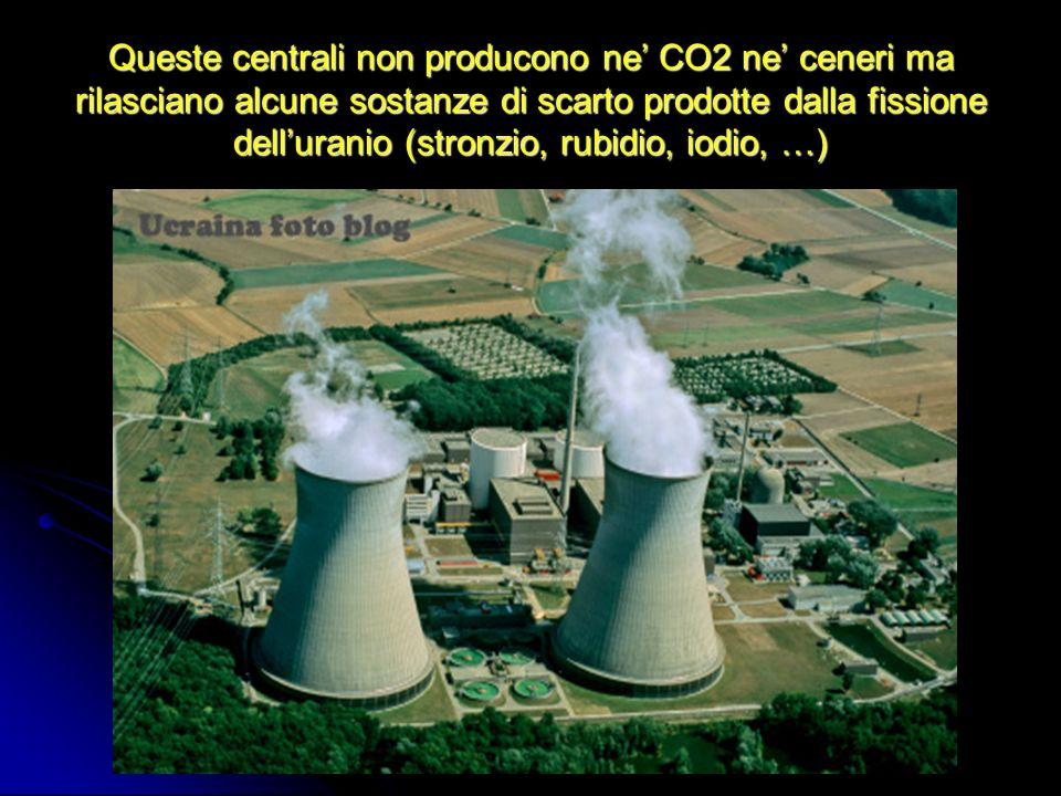 Queste centrali non producono ne' CO2 ne' ceneri ma rilasciano alcune sostanze di scarto prodotte dalla fissione dell'uranio (stronzio, rubidio, iodio, …)