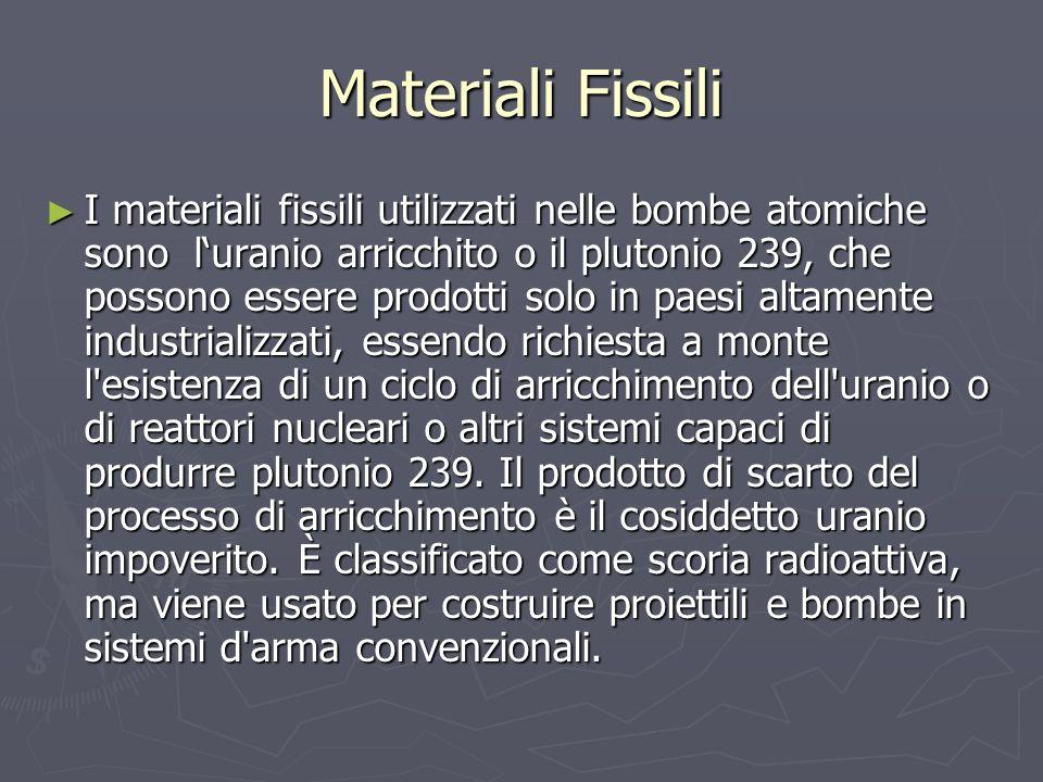 Materiali Fissili
