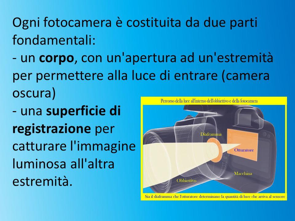 Ogni fotocamera è costituita da due parti fondamentali: