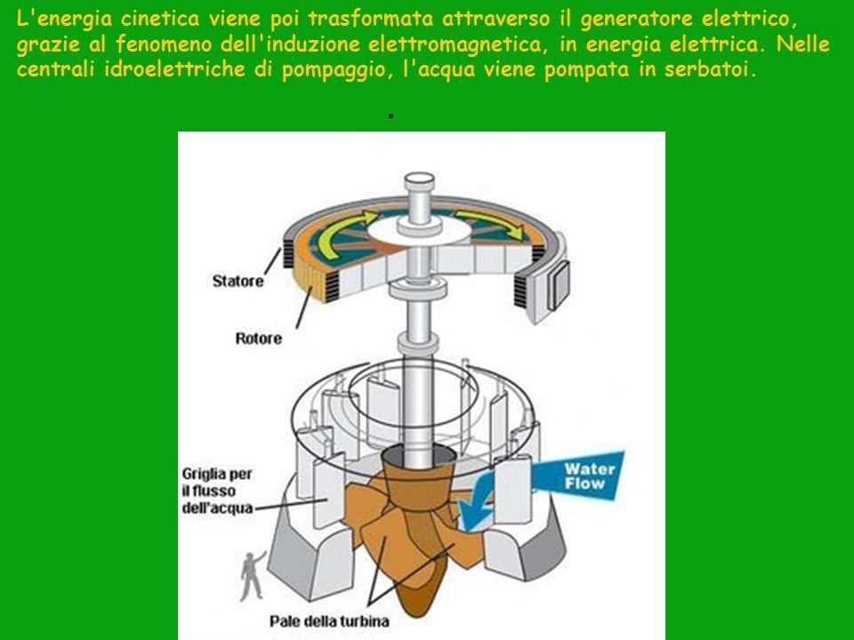 L energia cinetica viene poi trasformata attraverso il generatore elettrico, grazie al fenomeno dell induzione elettromagnetica, in energia elettrica.