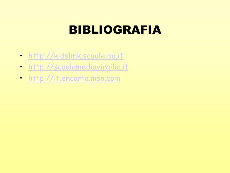 BIBLIOGRAFIA http://kidslink.scuole.bo.it