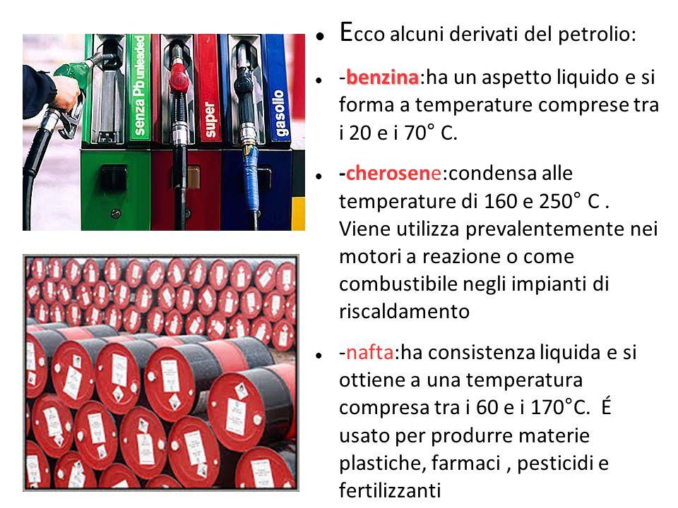 Ecco alcuni derivati del petrolio: