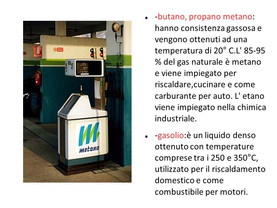 -butano, propano metano: hanno consistenza gassosa e vengono ottenuti ad una temperatura di 20° C.L 85- 95 % del gas naturale è metano e viene impiegato per riscaldare,cucinare e come carburante per auto. L etano viene impiegato nella chimica industriale.