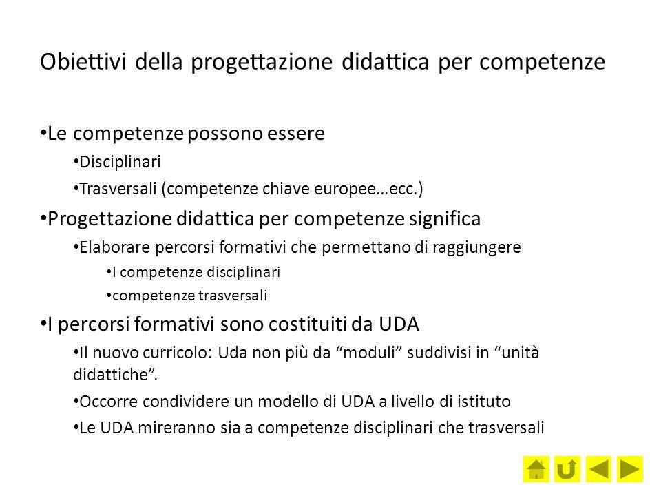 Obiettivi della progettazione didattica per competenze