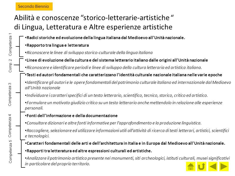 Secondo Biennio Abilità e conoscenze storico-letterarie-artistiche di Lingua, Letteratura e Altre esperienze artistiche.