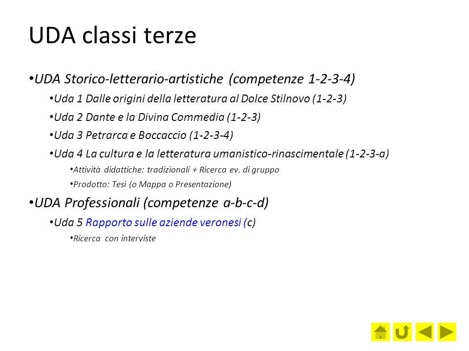 UDA classi terze UDA Storico-letterario-artistiche (competenze 1-2-3-4) Uda 1 Dalle origini della letteratura al Dolce Stilnovo (1-2-3)