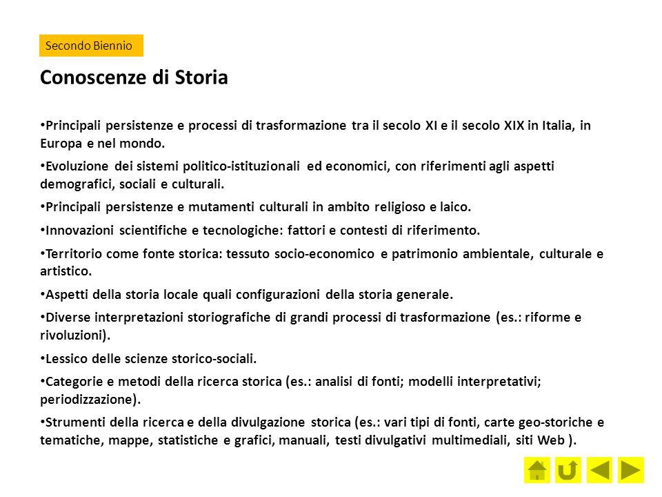 Secondo Biennio Conoscenze di Storia.